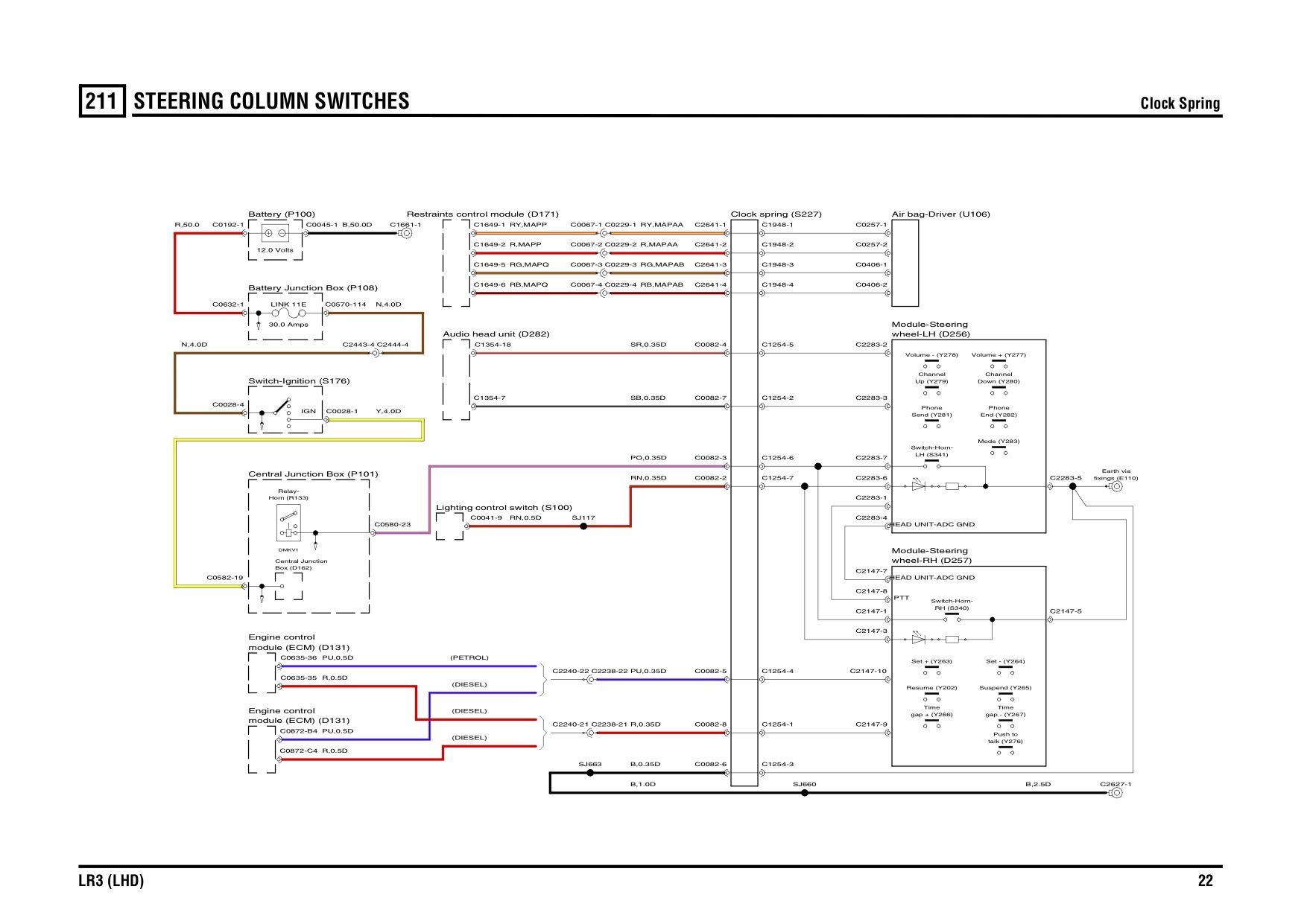 Discovery 3 Wiring Diagram Trusted Webasto Pdf Diagrams Repair Scheme Range Rover