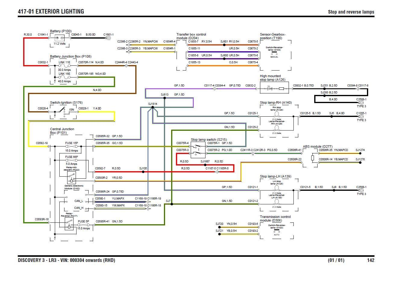 Land Rover Discovery 3 Radio Wiring Diagram Diagrams Engine 2 5 Range P 38 Stereo Recalls